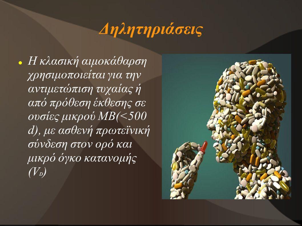 Δηλητηριάσεις