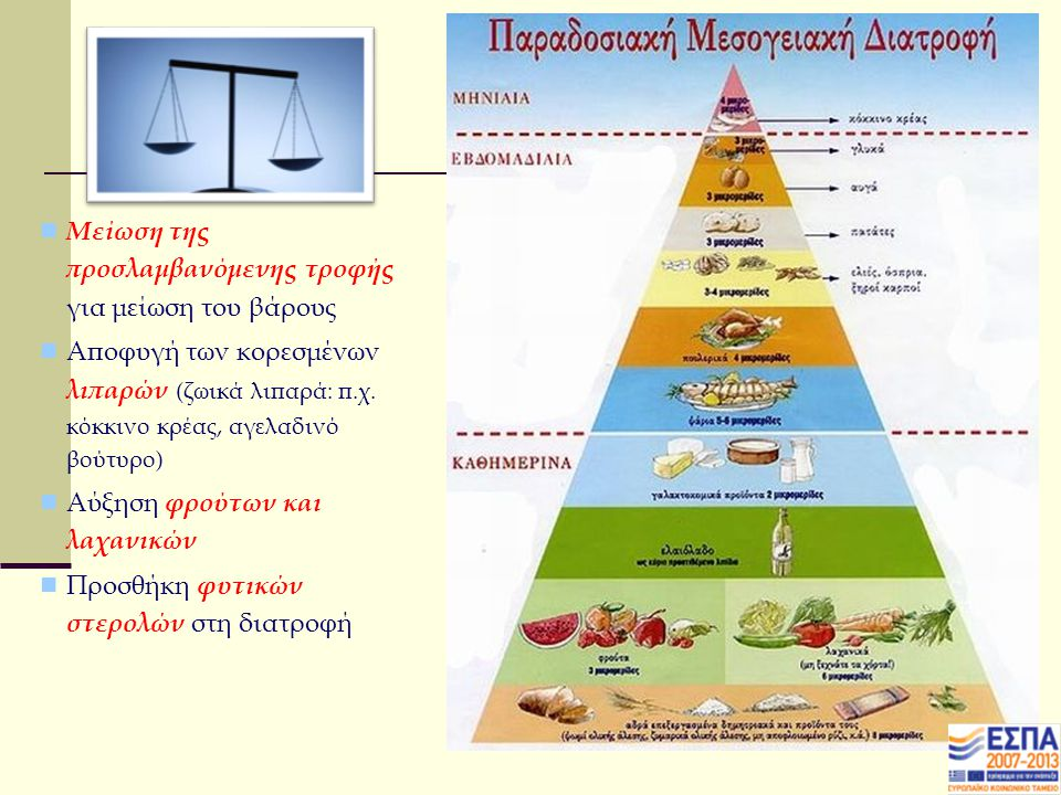 Μείωση της προσλαμβανόμενης τροφής για μείωση του βάρους