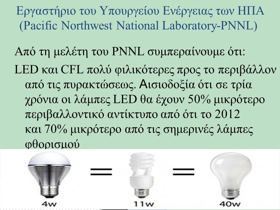 Από τη μελέτη του PNNL συμπεραίνουμε ότι: