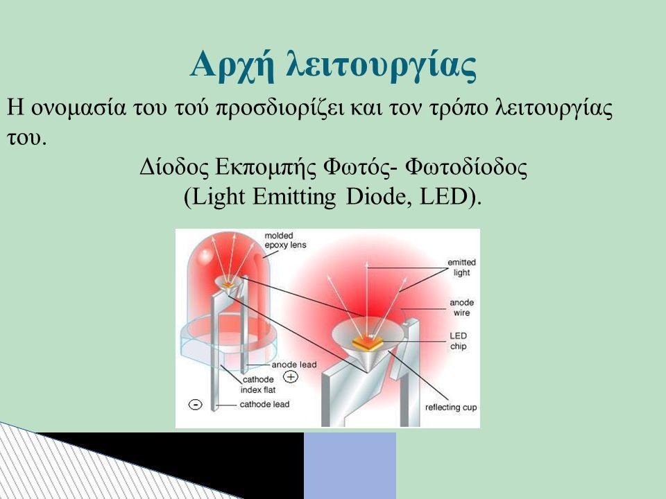 Αρχή λειτουργίας Η ονομασία του τού προσδιορίζει και τον τρόπο λειτουργίας του. Δίοδος Εκπομπής Φωτός- Φωτοδίοδος.