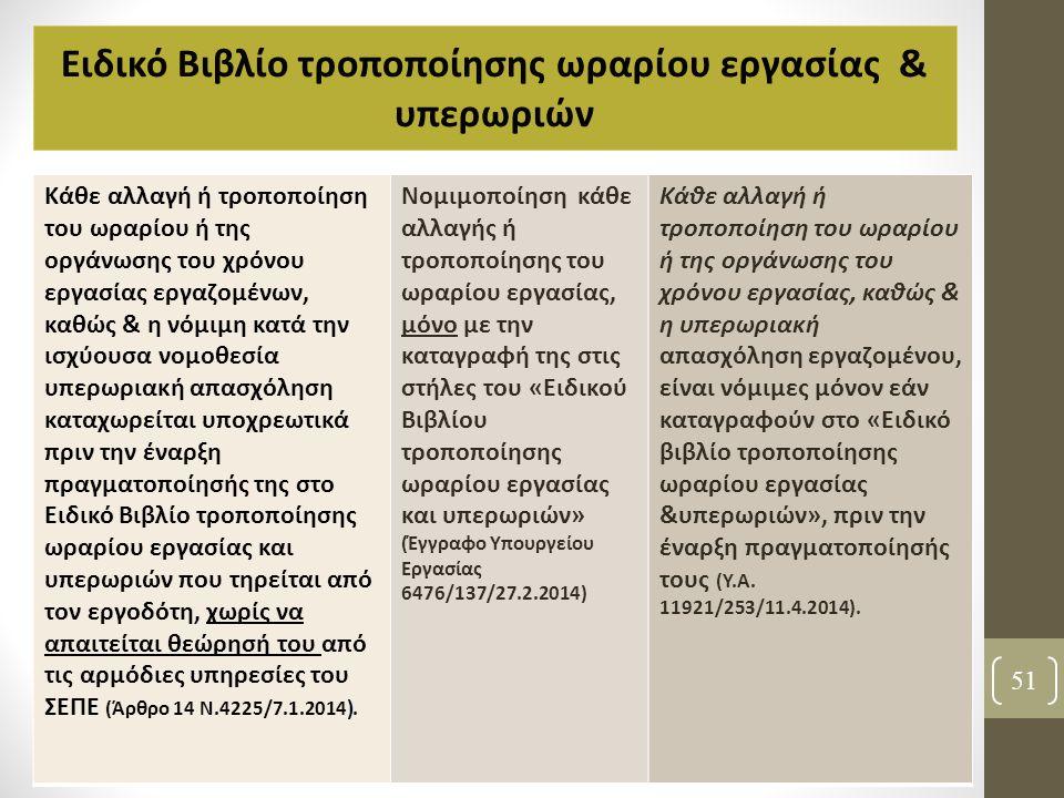 Ειδικό Βιβλίο τροποποίησης ωραρίου εργασίας & υπερωριών