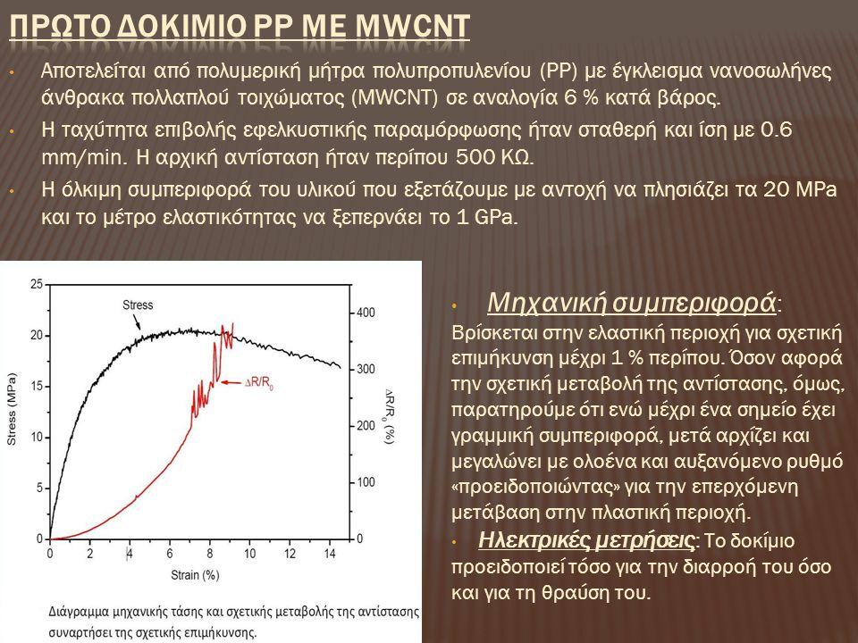 Πρωτο Δοκιμιο PΡ με MWCNT
