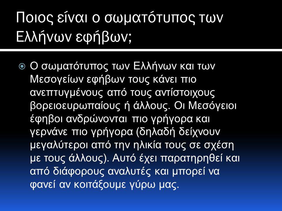 Ποιος είναι ο σωματότυπος των Ελλήνων εφήβων;