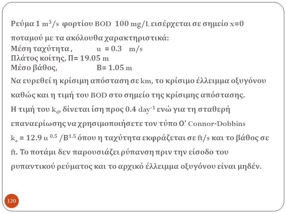 Ρεύμα 1 m3/s φορτίου BOD 100 mg/L εισέρχεται σε σημείο x=0 ποταμού με τα ακόλουθα χαρακτηριστικά: