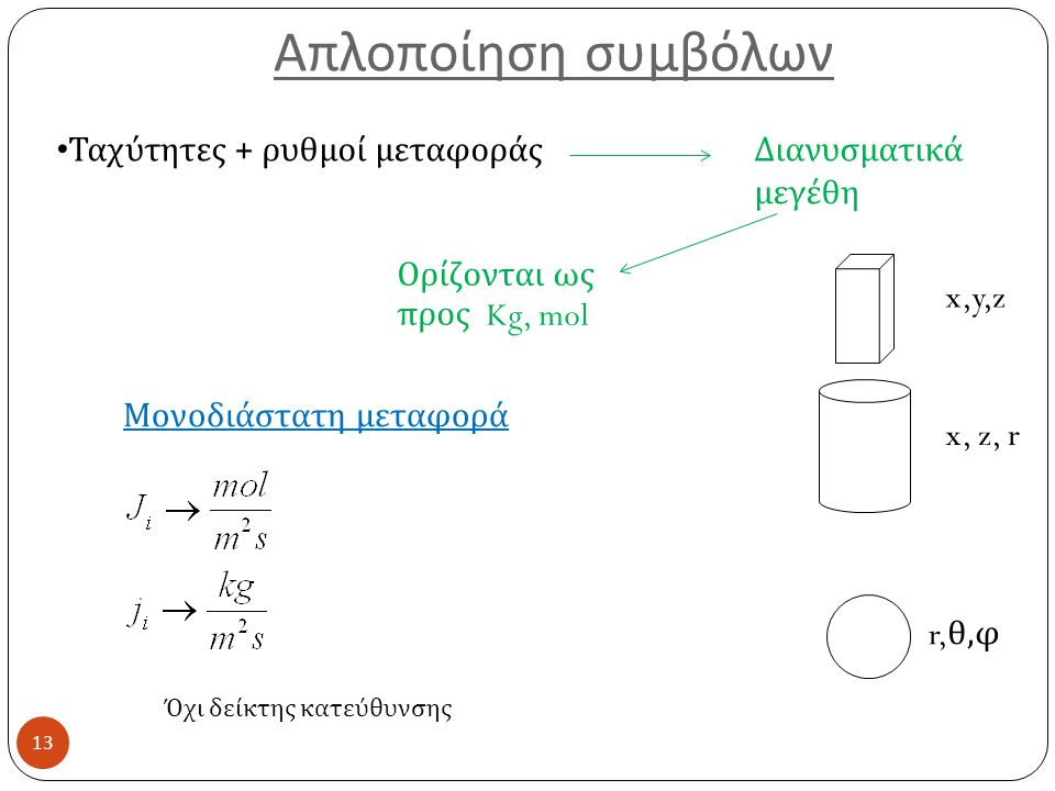 Απλοποίηση συμβόλων Ταχύτητες + ρυθμοί μεταφοράς Διανυσματικά μεγέθη