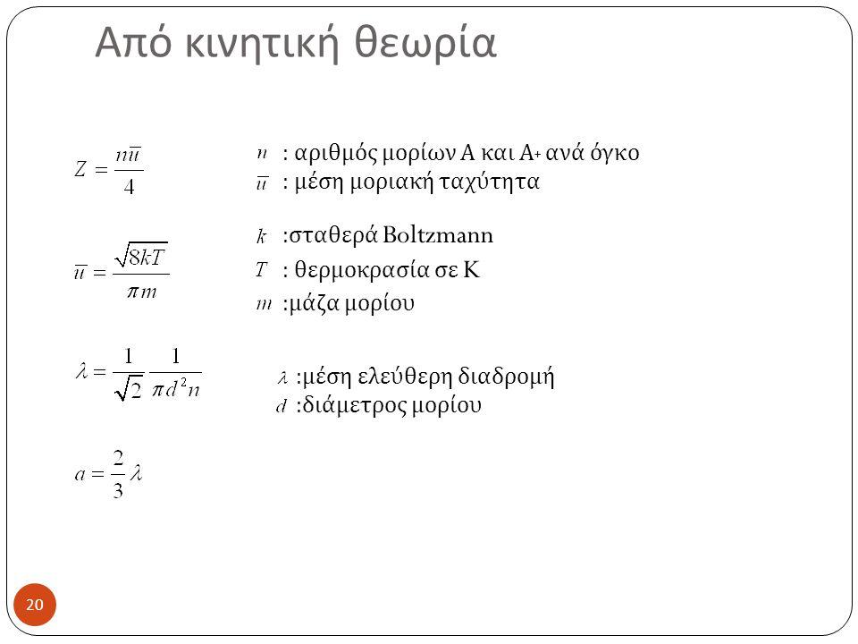 Από κινητική θεωρία : αριθμός μορίων Α και Α˖ ανά όγκο