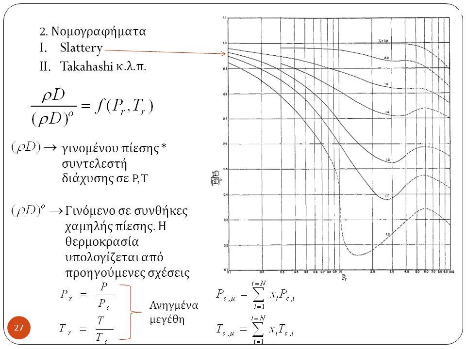 Slattery Takahashi κ.λ.π.