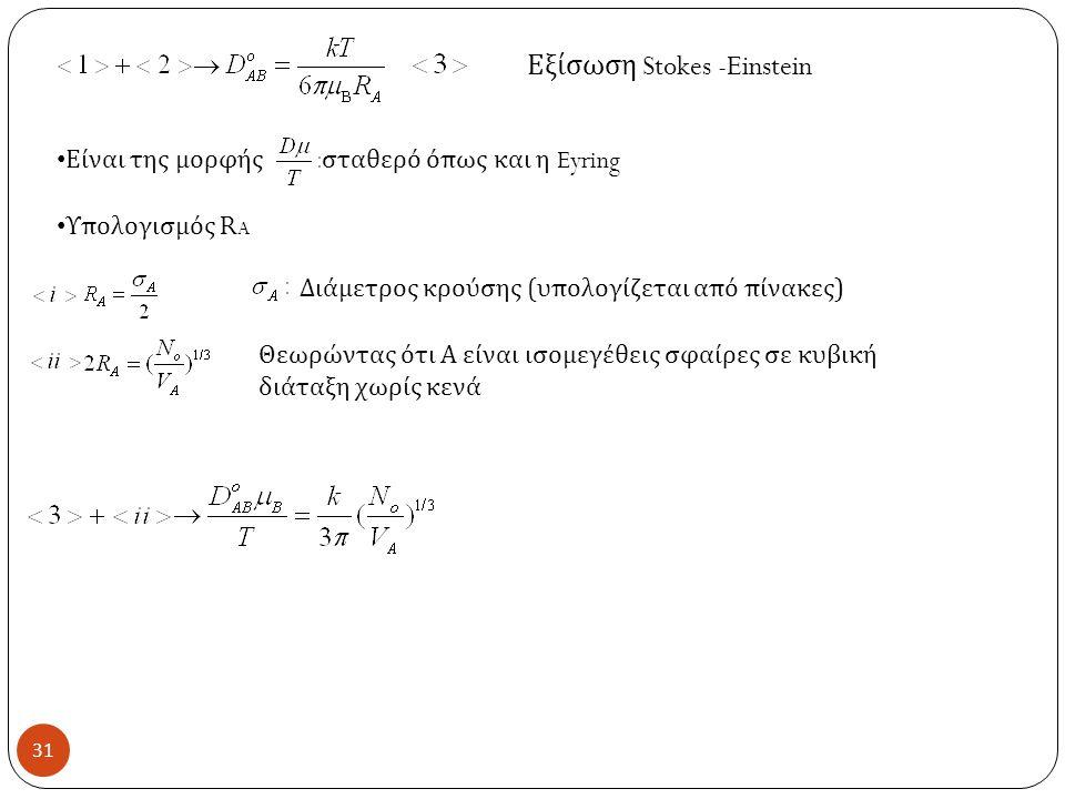 Εξίσωση Stokes -Einstein