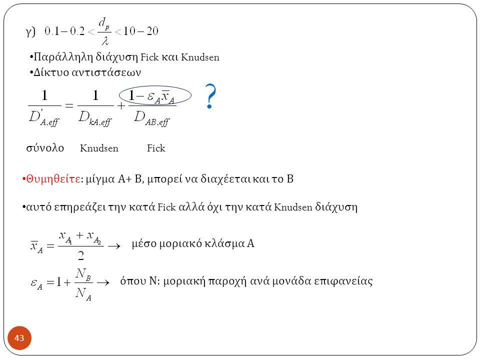 γ) Παράλληλη διάχυση Fick και Knudsen Δίκτυο αντιστάσεων