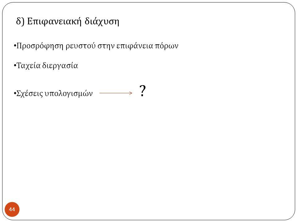 δ) Επιφανειακή διάχυση