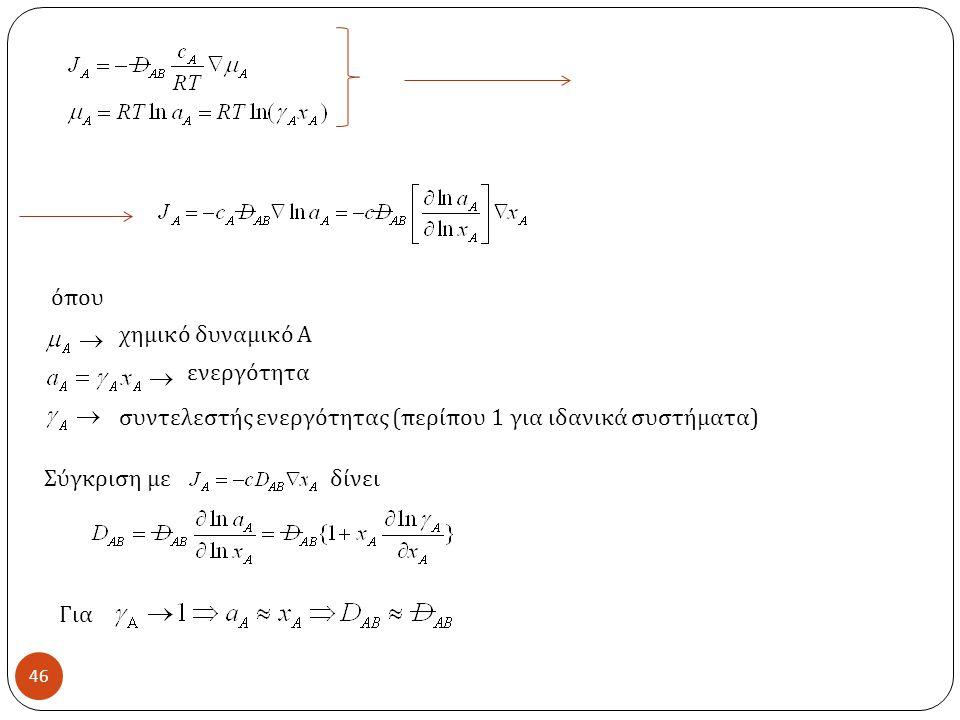 όπου χημικό δυναμικό Α. ενεργότητα. συντελεστής ενεργότητας (περίπου 1 για ιδανικά συστήματα) Σύγκριση με δίνει.