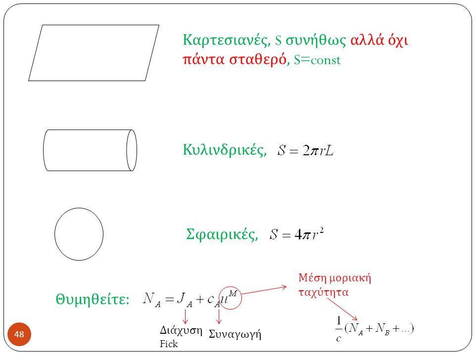 Καρτεσιανές, S συνήθως αλλά όχι πάντα σταθερό, S=const