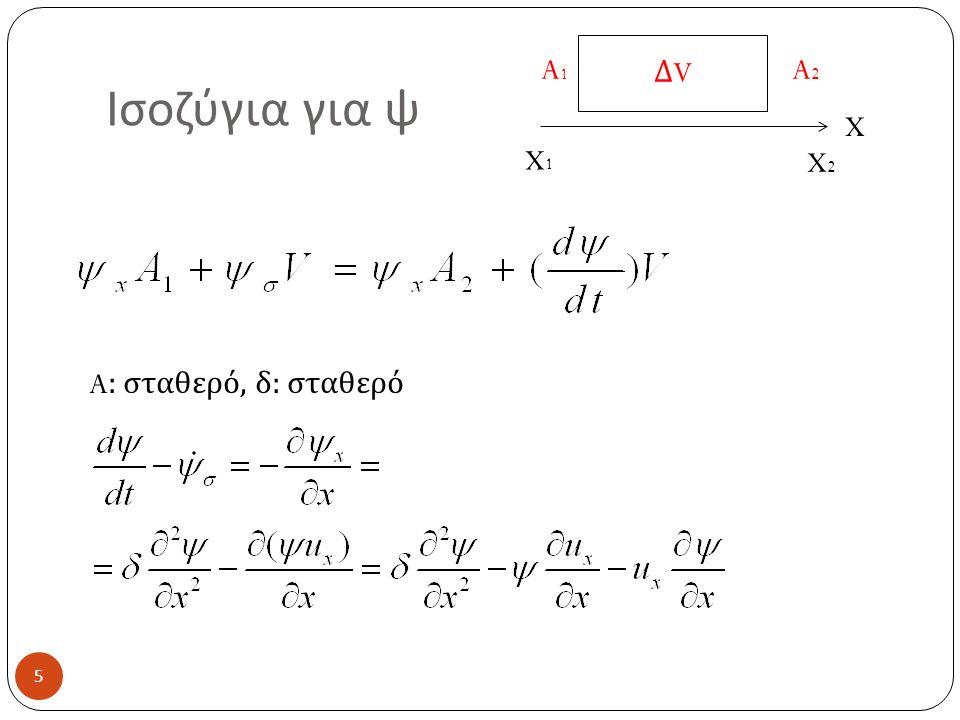 Ισοζύγια για ψ ΔV A1 A2 X X1 X2 A: σταθερό, δ: σταθερό