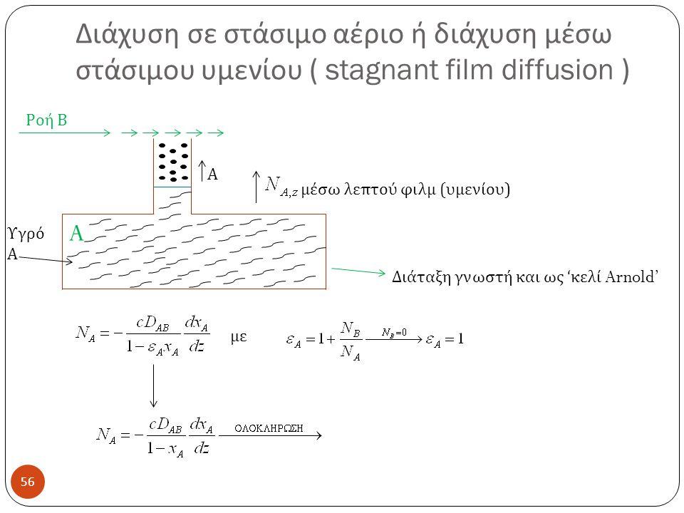 Διάχυση σε στάσιμο αέριο ή διάχυση μέσω στάσιμου υμενίου ( stagnant film diffusion )