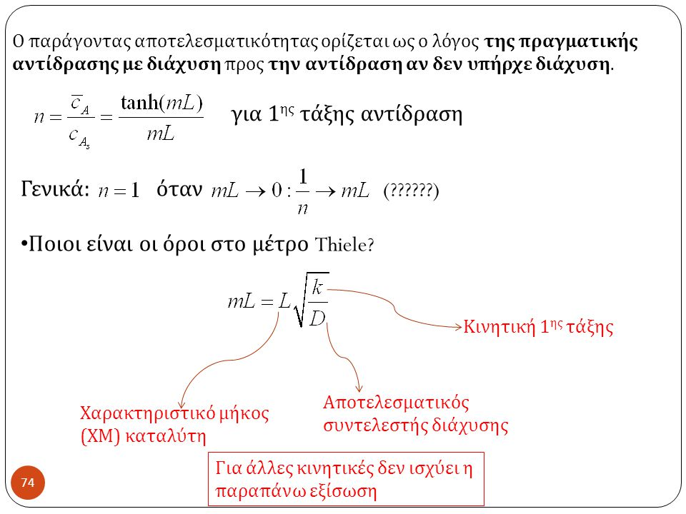 Ποιοι είναι οι όροι στο μέτρο Thiele