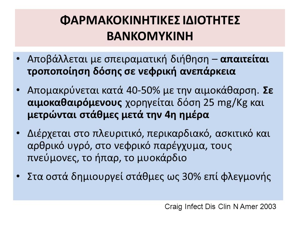 ΦΑΡΜΑΚΟΚΙΝΗΤΙΚΕΣ ΙΔΙΟΤΗΤΕΣ ΒΑΝΚΟΜΥΚΙΝΗ