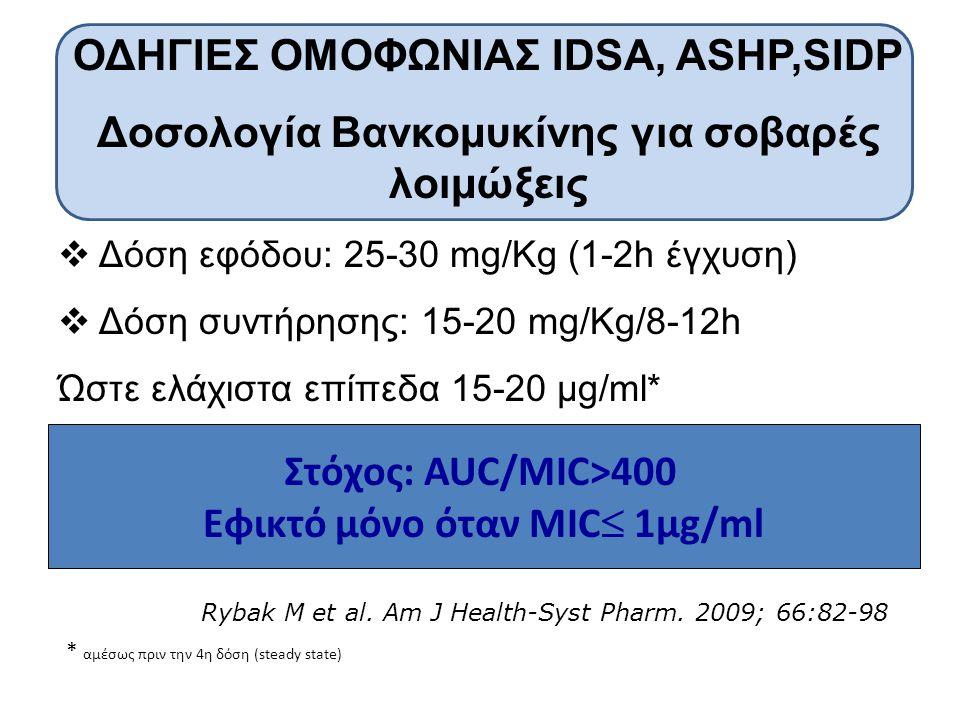ΟΔΗΓΙΕΣ ΟΜΟΦΩΝΙΑΣ IDSA, ASHP,SIDP