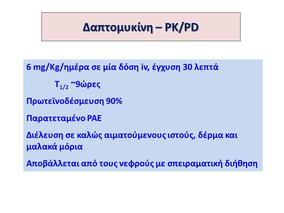 Δαπτομυκίνη – PK/PD 6 mg/Kg/ημέρα σε μία δόση iv, έγχυση 30 λεπτά