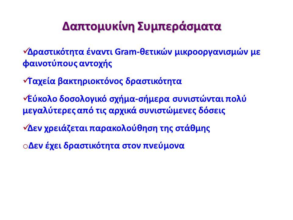 Δαπτομυκίνη Συμπεράσματα