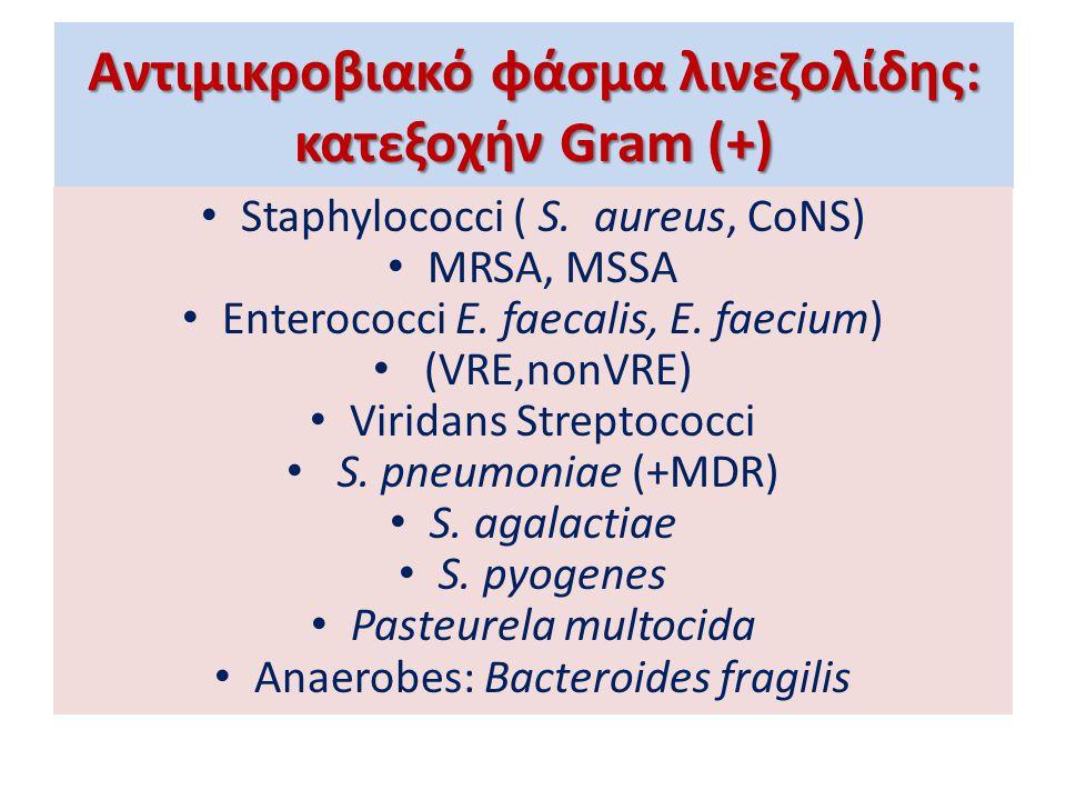 Αντιμικροβιακό φάσμα λινεζολίδης: κατεξοχήν Gram (+)