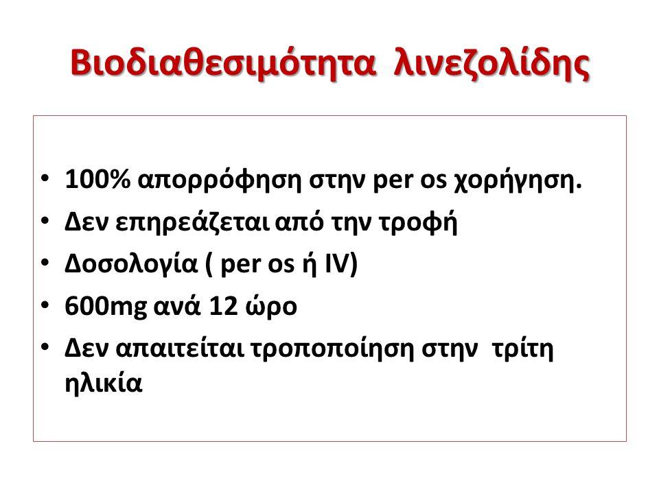 Βιοδιαθεσιμότητα λινεζολίδης