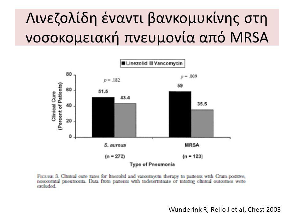 Λινεζολίδη έναντι βανκομυκίνης στη νοσοκομειακή πνευμονία από MRSA
