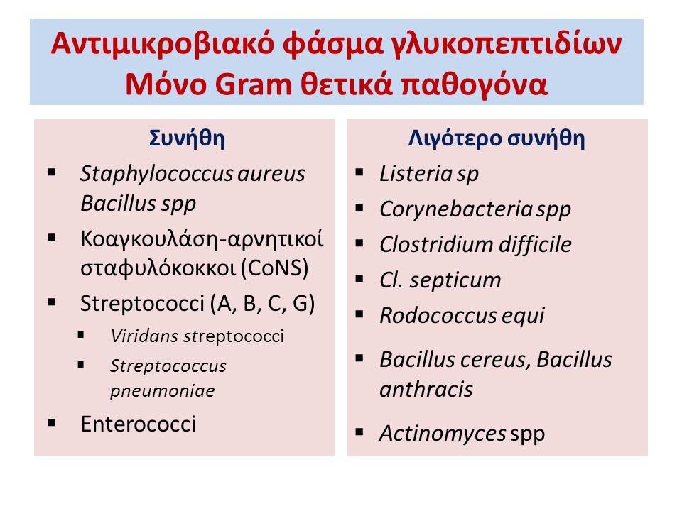 Αντιμικροβιακό φάσμα γλυκοπεπτιδίων Μόνο Gram θετικά παθογόνα
