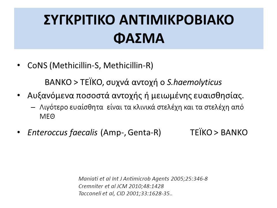 ΣΥΓΚΡΙΤΙΚΟ ΑΝΤΙΜΙΚΡΟΒΙΑΚΟ ΦΑΣΜΑ