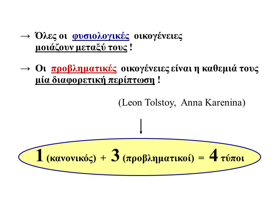 1 (κανονικός) + 3 (προβληματικοί) = 4 τύποι