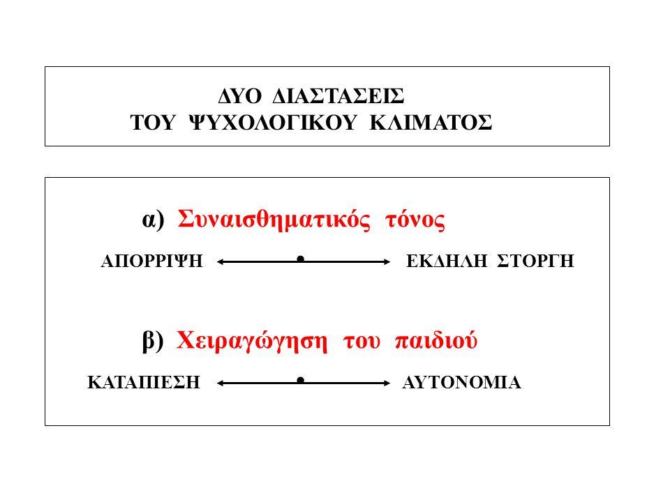 ΔΥΟ ΔΙΑΣΤΑΣΕΙΣ ΤΟΥ ΨΥΧΟΛΟΓΙΚΟΥ ΚΛΙΜΑΤΟΣ