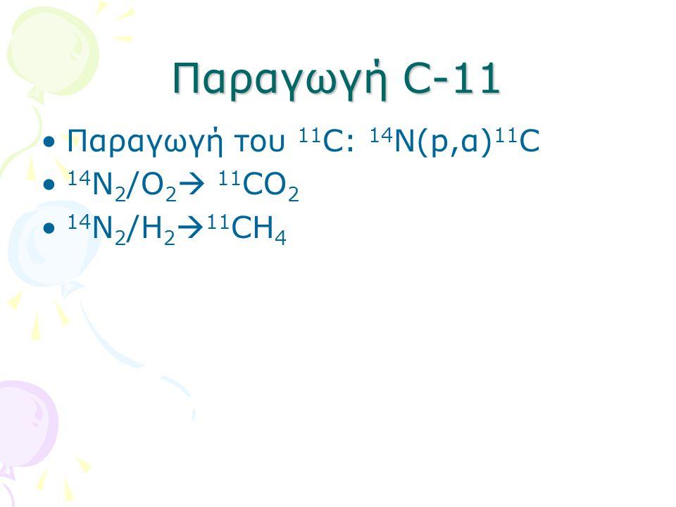 Παραγωγή C-11 Παραγωγή του 11C: 14Ν(p,α)11C 14N2/O2 11CO2