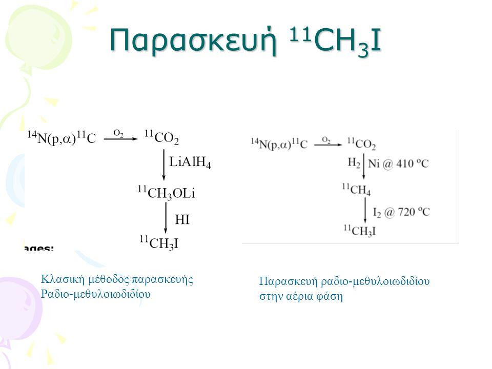 Παρασκευή 11CH3I Κλασική μέθοδος παρασκευής