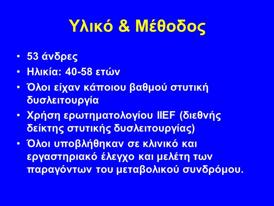 Υλικό & Μέθοδος 53 άνδρες Ηλικία: 40-58 ετών