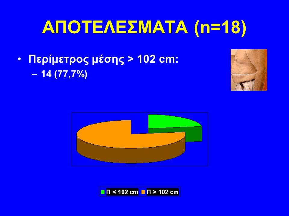 ΑΠΟΤΕΛΕΣΜΑΤΑ (n=18) Περίμετρος μέσης > 102 cm: 14 (77,7%)