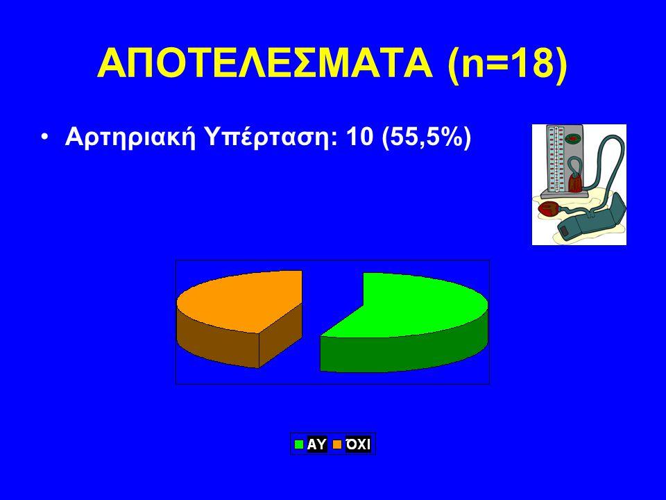 ΑΠΟΤΕΛΕΣΜΑΤΑ (n=18) Αρτηριακή Υπέρταση: 10 (55,5%)