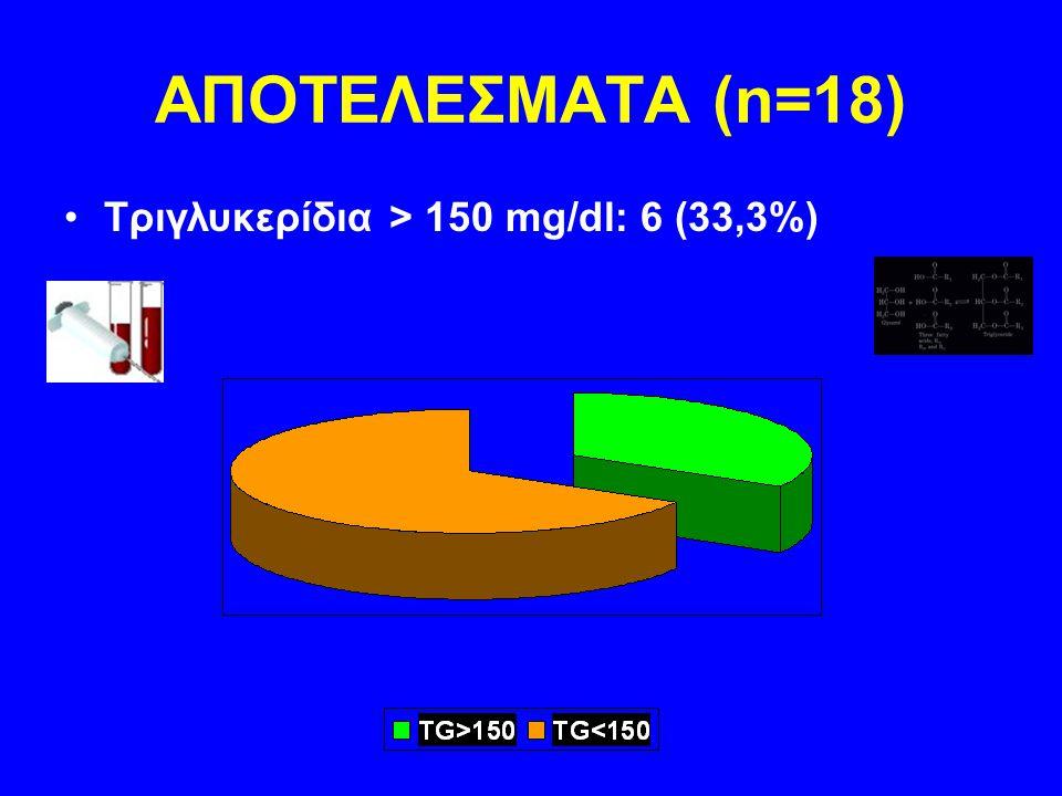 ΑΠΟΤΕΛΕΣΜΑΤΑ (n=18) Τριγλυκερίδια > 150 mg/dl: 6 (33,3%)