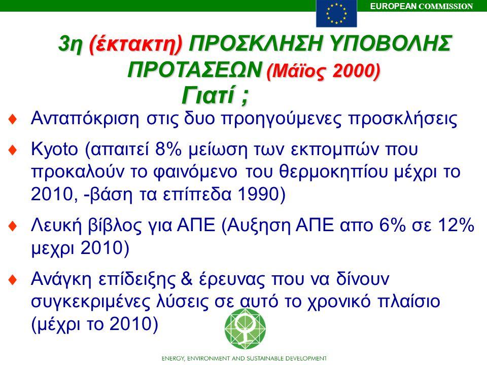 3η (έκτακτη) ΠΡΟΣΚΛΗΣΗ ΥΠΟΒΟΛΗΣ ΠΡΟΤΑΣΕΩΝ (Μάϊος 2000)