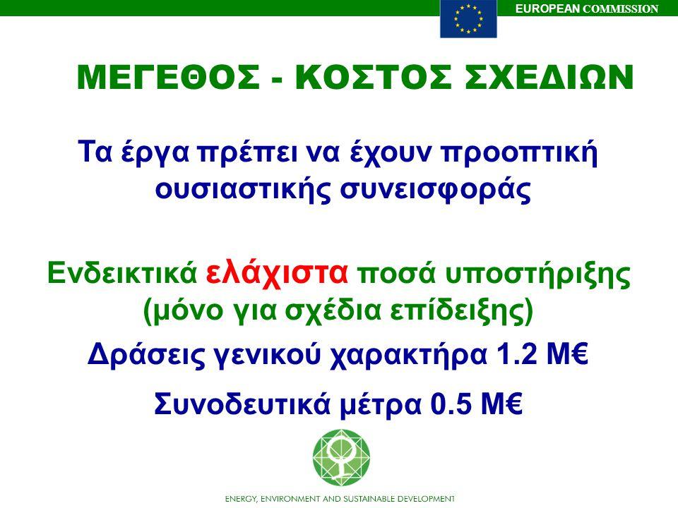 ΜΕΓΕΘΟΣ - ΚΟΣΤΟΣ ΣΧΕΔΙΩΝ
