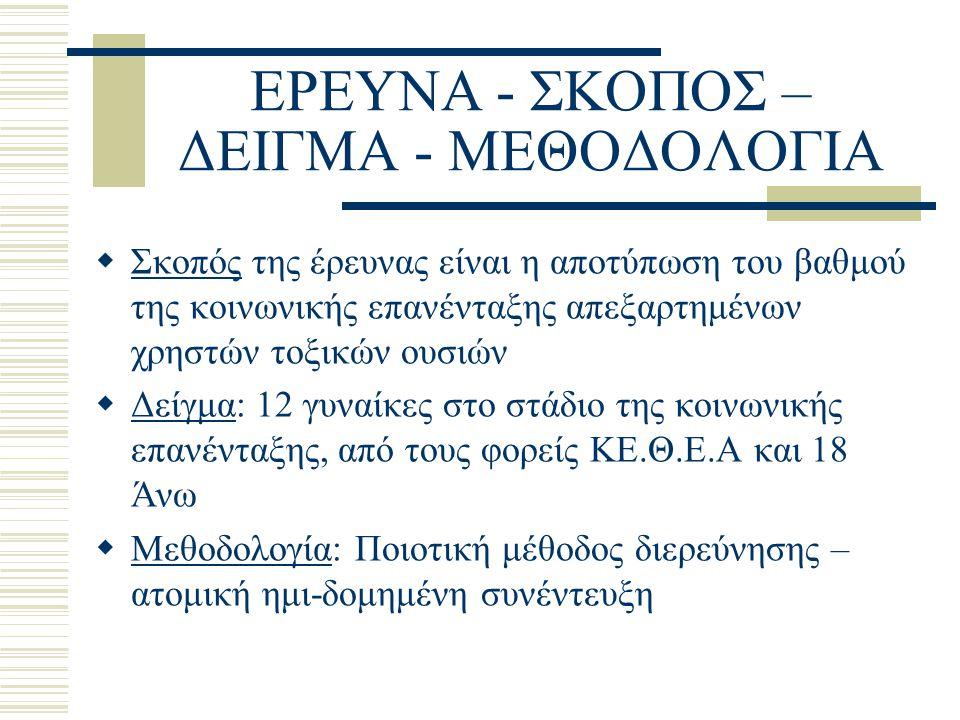 ΕΡΕΥΝΑ - ΣΚΟΠΟΣ – ΔΕΙΓΜΑ - ΜΕΘΟΔΟΛΟΓΙΑ