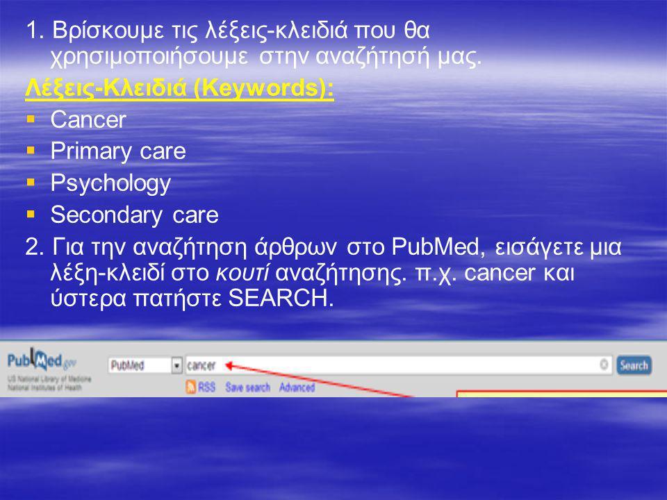 1. Βρίσκουμε τις λέξεις-κλειδιά που θα χρησιμοποιήσουμε στην αναζήτησή μας.