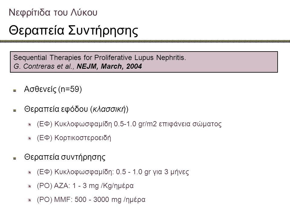 Νεφρίτιδα του Λύκου Θεραπεία Συντήρησης