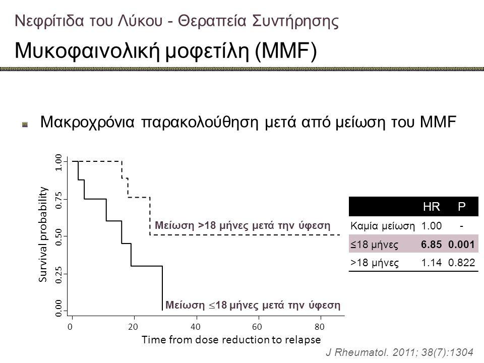 Νεφρίτιδα του Λύκου - Θεραπεία Συντήρησης Μυκοφαινολική μοφετίλη (MMF)