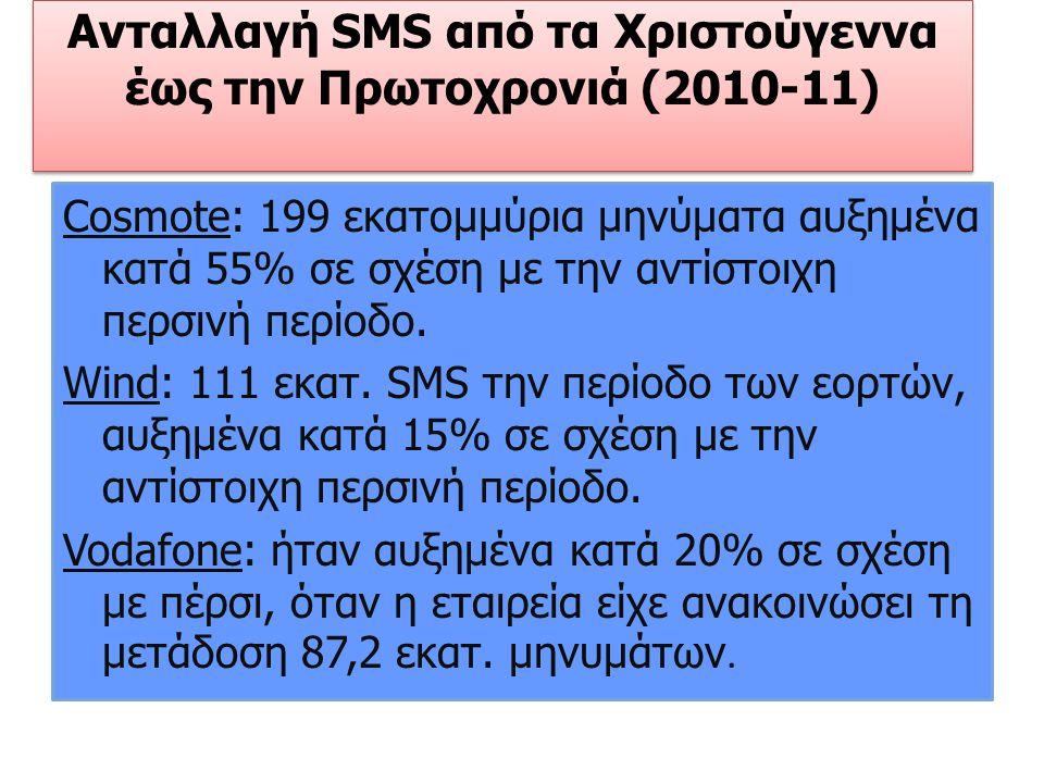 Ανταλλαγή SMS από τα Χριστούγεννα έως την Πρωτοχρονιά (2010-11)