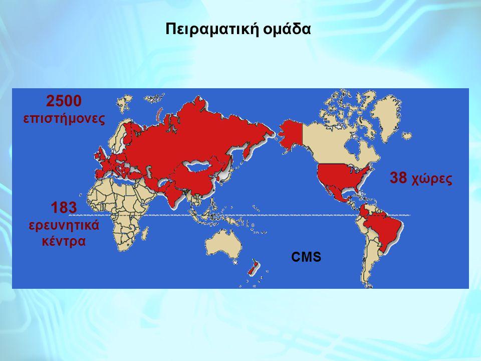 2500 επιστήμονες 183 ερευνητικά κέντρα 38 χώρες
