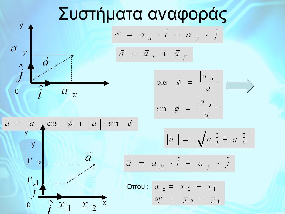 Συστήματα αναφοράς y y y Οπου : x