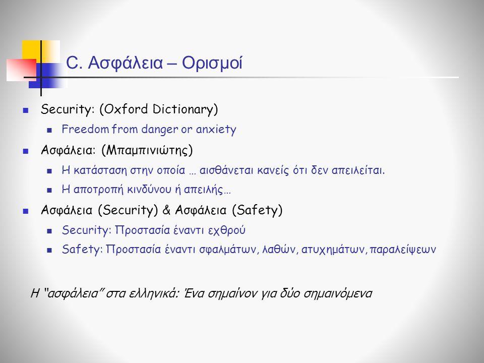 C. Ασφάλεια – Ορισμοί Security: (Oxford Dictionary)