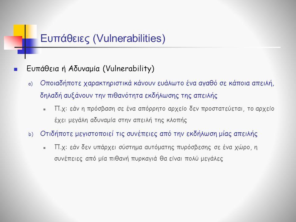 Ευπάθειες (Vulnerabilities)