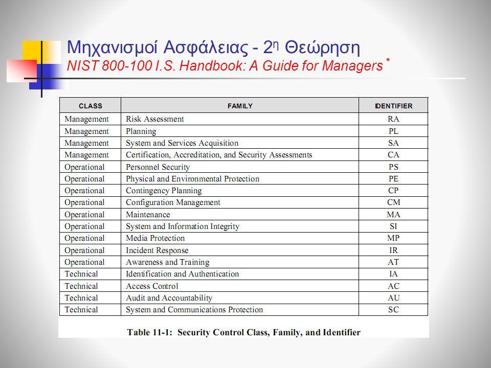 Μηχανισμοί Ασφάλειας - 2η Θεώρηση NIST 800-100 I. S