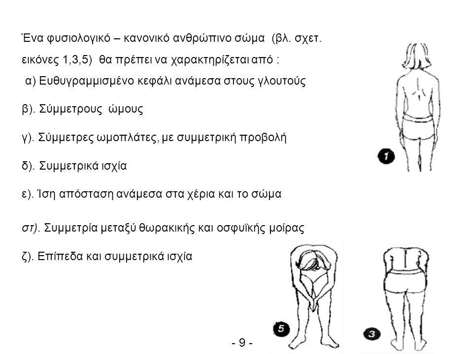 Ένα φυσιολογικό – κανονικό ανθρώπινο σώμα (βλ. σχετ.