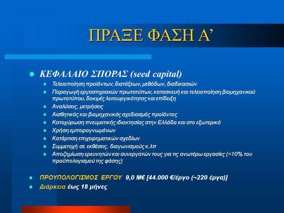 ΠΡΑΞΕ ΦΑΣΗ Α' ΚΕΦΑΛΑΙΟ ΣΠΟΡΑΣ (seed capital)
